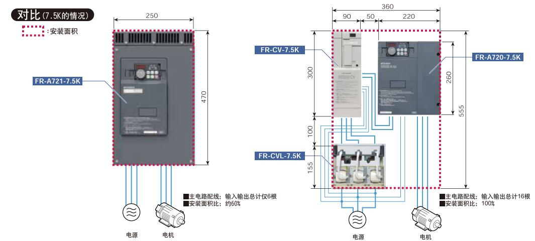MITSUBISHI Frequency converter communication accessoriesFR-A8ND