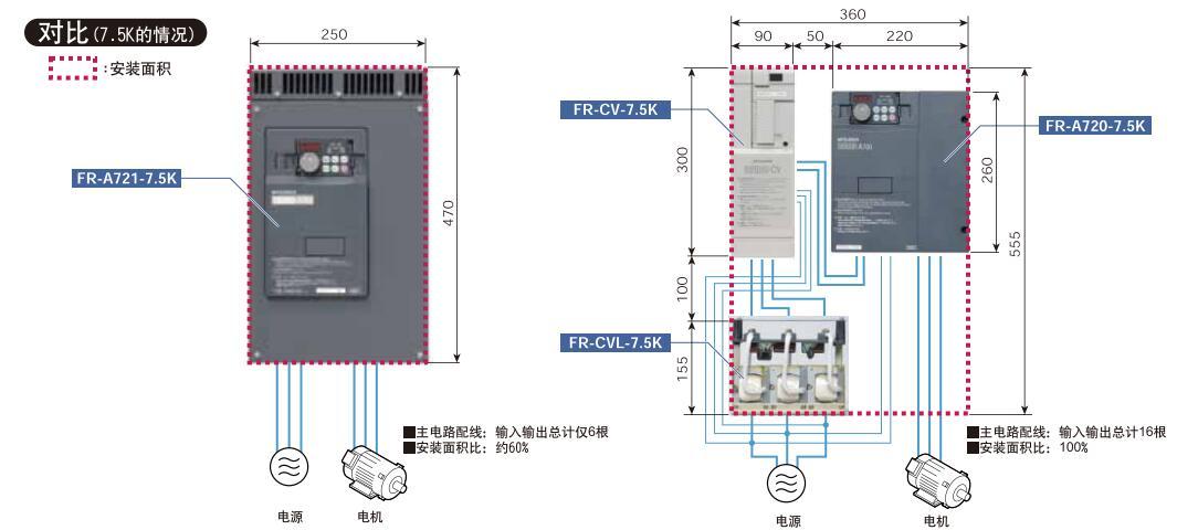 MITSUBISHI Sine wave filterMT-BSL-75K